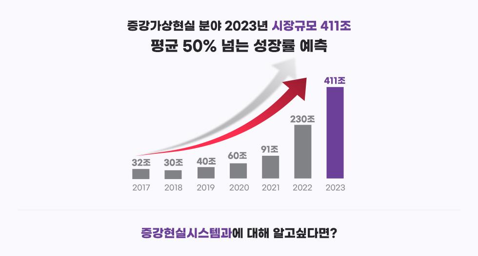 유튜브 취업율